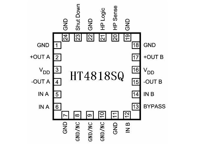 ht4818(管教兼容lm4888的2.1w立体声ab类音频功率放大