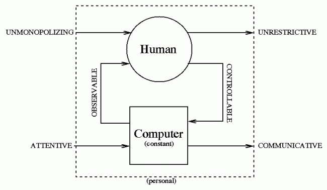 反馈电路的概念及应用
