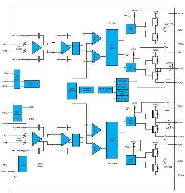 1声道)单芯片d类音频功放ic性能特点及应用介绍