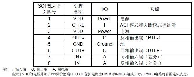 集成电路(ic)-ht8693(3v-9v宽电压防破音10w单声道d类