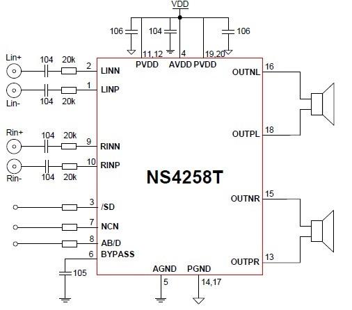 功能说明 NS4258是一款全差分输入,超低噪声,防失真,无需滤波器,5W2 双声道 AB 类 D 类切换音频功放。NS4258采用全差分输入设计,使得功放有较好的共模噪声抑制特性。NS4258采用先进的技术,在全带宽范围内极大地提高信噪比,最大限度地降低了底噪声。独特的防失真(NCN)功能可以有效防止输入信号过载导致的输出信号失真,实现更加舒适的听觉感受。同时可以有效保护在大功率输出时扬声器不被损坏。AB/D 类工作模式可通过一个控制管脚高低电平切换,以匹配不同的应用环境。其输出无需滤波器的 PWM 调