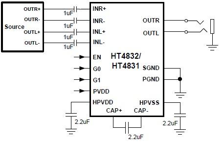 双声道耳机放大ic性能特点及应用电路说明