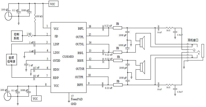应用于LCD 电视、消费类音频设备。其特点如下: 免电感应用,采用廉价的磁珠滤波器即可通过EMC 认证 优异的耳机噪声抑制技术,通过简单的外围即可实现耳机输出应用 15W/声道的功率输出(16V 电压,8负载,THD 等于10%) 10W/声道的功率输出(13V 电压,8负载,THD 等于10%) 30W 的功率输出(16V 电源,4单声道负载,THD 等于10%) 效率高达92%,无需散热片 较大的电源电压范围6V~20V 直流保护 良好短路保护和温度保护 良好的失真和防噗声功能 差分输入 输出管脚