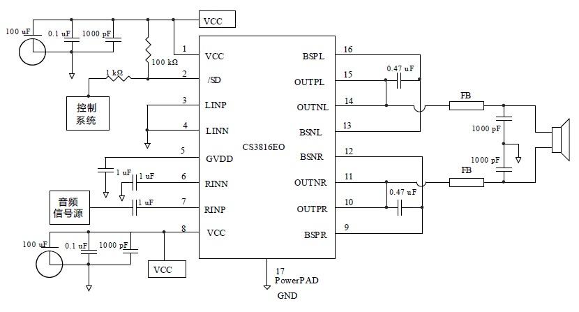 应用于LCD 电视、消费类音频设备。其特点如下: 免电感应用,采用廉价的磁珠滤波器即可通过EMC 认证 优异的耳机噪声抑制技术,通过简单的外围即可实现耳机输出应用 15W/声道的功率输出(16V 电压,8负载,THD 等于10%) 10W/声道的功率输出(13V 电压,8负载,THD 等于10%) 30W 的功率输出(16V 电源,4单声道负载,THD 等于10%) 效率高达92%,无需散热片 较大的电源电压范围6V~20V 直流保护 良好短路保护和温度保护 良好的失真和防噗声功能 差分输入 输出管脚方便
