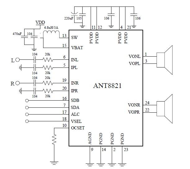 内置过流保护、过热保护功能,确保芯片在各种应用环境中的可靠性,稳定性。 特性 24.5W输出功率 多路电源轨自适应升压 ALC自动增益控制 低电池电压检测 超低 EMI 全差分电路结构,抗干扰能力强 上、下电 pop-click 噪声抑制 0.05%的失真度 90dB 的信噪比 3V~5.5V 单电源电压供电 过流保护 过热保护 应用 便携式蓝牙音箱,WiFi 音箱 车载 GPS 便携式扩音器 封装信息 eTSSOP24 引脚分配图  引脚功能描述   典型应用电路