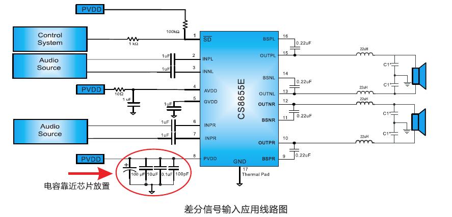 随着电子产品设计功能和性能的快速提升,消费者对产品轻薄化以及电池续航能力的要求也越来越高,在连接外设和复杂应用场景下,单节锂电池或两节锂电池串联直接供电已经越来越难满足设计需求了,对于系统电源的设计者来说,在单节锂电池或两节锂电池串联供电的基础上升压能够大大节省充电管理方面的成本。 深圳市永阜康科技推出基于CS5026E的内置MOS 8A高效率DC-DC升压方案,宽输入电压3~15V,可调电压输出最高至 18V。 CS5026E性能概述 CS5026E是一款采用CMOS工艺升压型开关稳压器,其主要包括一个