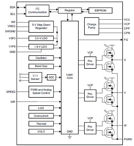 drv8841应用电路