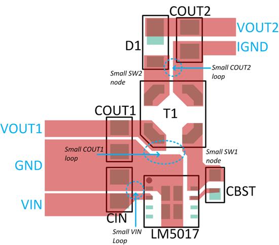 同步降压转换器已作为隔离式偏置电源在通信及工业市场得到认可。隔离式降压转换器或者通常所谓的 Fly-Buck™ 转换器,采用一个耦合电感器代替降压转换器电感器,用以创建隔离式输出以及非隔离式降压输出。每个隔离式输出只需一个绕组、一个整流器二极管和一个输出电容器。可使用这种拓扑以低成本的简单方式生成多个半稳压隔离式或非隔离式输出。 降压转换器和 Fly-Buck 转换器中存在一些主要电流差别。我们对降压转换器中的开关电流环路已经很熟悉了,如图 1 所示。包含输入旁路电容器、VIN 引脚、高低侧开