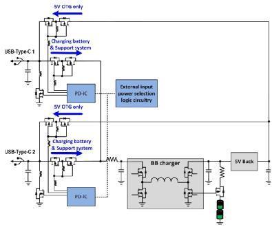 现有电池充电器架构 - 单一降压-升压充电器 复杂的外部逻辑电路