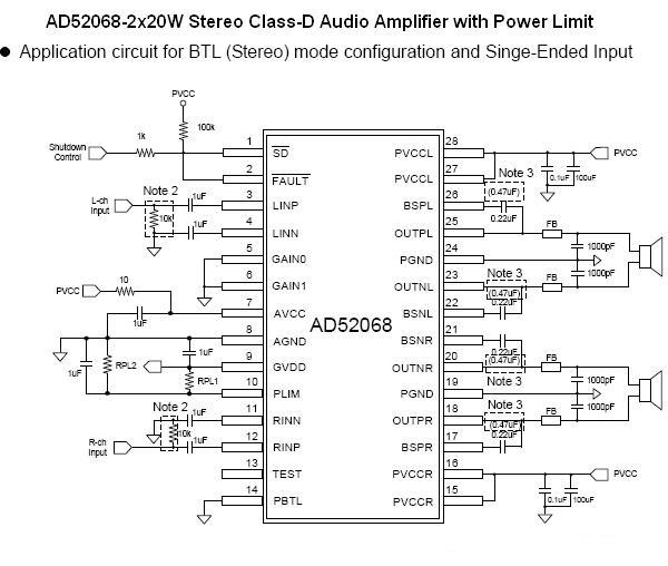 ad52068 20w双声道d类功放ic