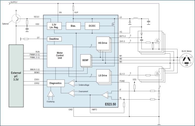 e523.50 用于无刷直流电机应用的三相半桥驱动器