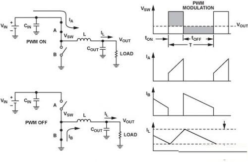 复杂电路功率求和