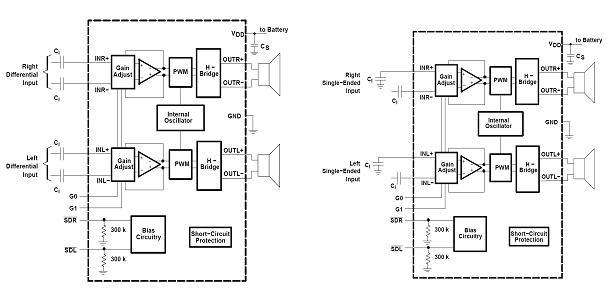 器d类音频功率放大ic产品功能及应用电路原理图说明