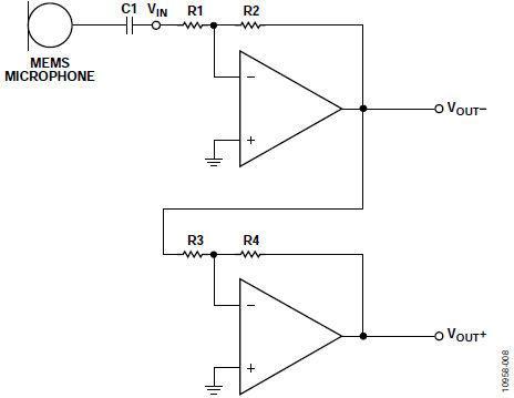 放大器和两个反相电路