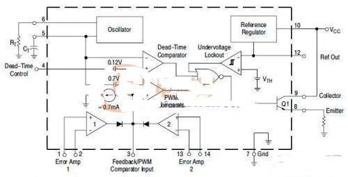 一种大功率可调开关电源的设计方案