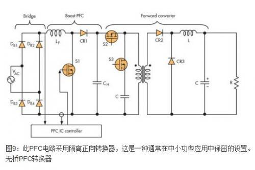 pfc在电源设计中的作用