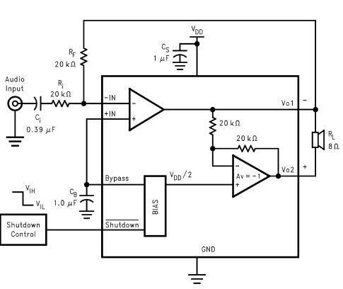 音频功放ic差分输入与se(单端)输入的不同点及差分的