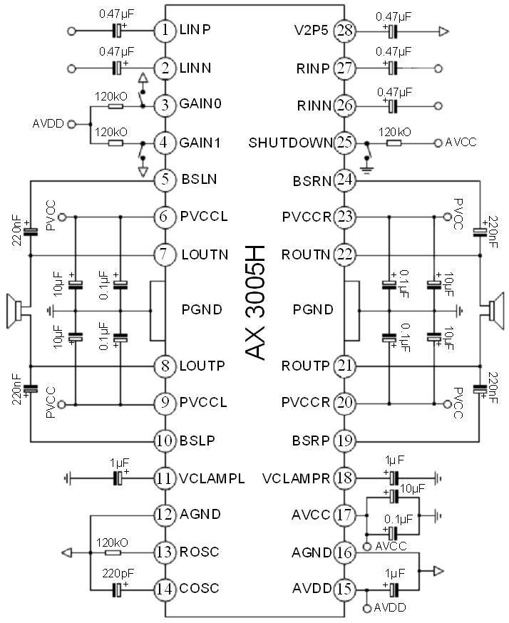 产品概述 AX3005 是一款用于驱动桥接立体声扬声器、每声道 10W 的高效 D 类音频放大器。它可以驱动低至 8  的立体声扬声器。当播放音乐时,由于 AX3005 的高效率,因此不需要额外的散热片。放大器的增益由两个增益选择端控制。可选的增益包括 15.3、21.2、27.2 和 31.8 dB。电路具有输出短路保护功能,可防止输出端到电源、地及其它输出端的短路。热保护功能可保证芯片不会超过最大结温。 主要特点 在 17V 工作电压、16 负载时输出功率为 10W/声 道 在 13V 工作电压、8