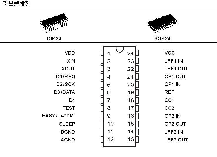 M65831是一款混响处理芯片,该芯片应用于卡拉OK中。与同类数字延迟电路相比,本产品有较大的存储器。M65831可应用在高品质系统,适合于卡带录音机和微型音频系统。采用SOP-24/DIP-24封装,管教功能与PT2396完全兼容。 主要特点