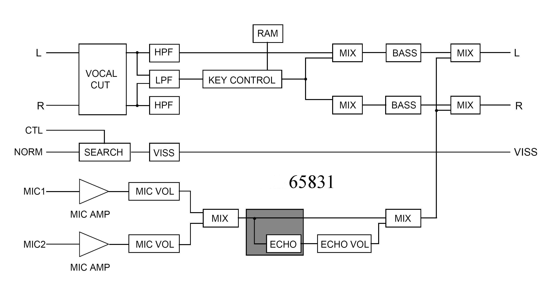 m65831/pt2396卡拉ok延时混响电路ic功能特点及应用