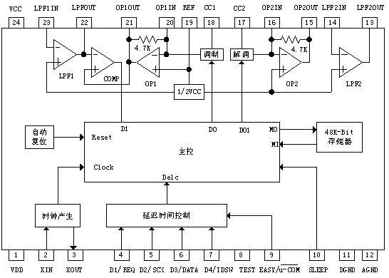 AX65831是一款混响处理芯片,该芯片应用于卡拉OK中。与同类数字延迟电路相比,本产品有较大的存储器。AX65831可应用在高品质系统,适合于卡带录音机和微型音频系统。采用SOP-24/DIP-24封装,管教功能完全兼容M65831/PT2396。 主要特点