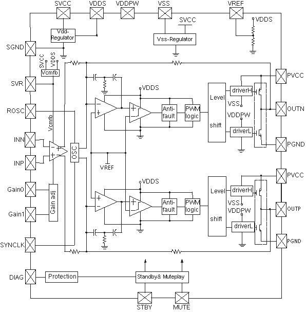 tda7491系列class-d/d类功放ic电路特点及应用原理图介绍