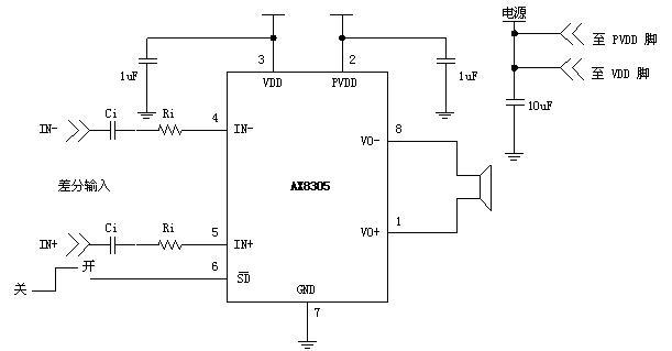 8303/ax8303小功率3w单声道d类音频功放ic应用电路