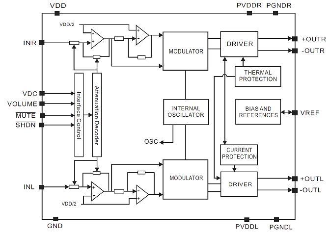 音量控制的3w无滤波器d类立体声音频功放ic应用电路