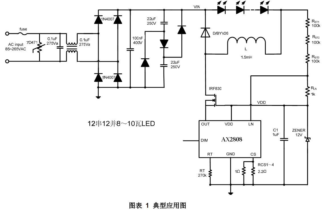产品概述 AX2028 是一款驱动LED的恒流控制芯片,系统应用电压范围从 12 V 到 450 V,占空比0 ~ 100%。支持交流 85 ~ 265 V 输入,主要应用于非隔离的 LED 驱动系统。AX2028 优化的恒流控制方法,使得 LED 电流在交流 85 ~265 V 范围内变化小于±5%。AX2028 优化的系统结构,使得在系统 18W 的 LED 日光灯方案中,交流 85~ 265V 范围内系统效率高于 90%。在交流 85 ~ 265 V 范围内,AX 2028 可以驱动3