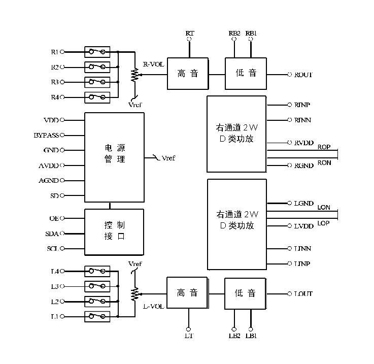 音质处理器/i2c音量控制的2w双声道d类功放ic特性及应用电路原理说明