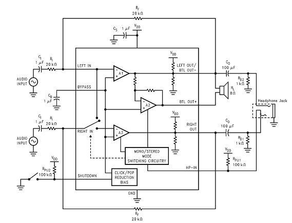 本文就LM4853单声道1.5W/双声道2X300mW立体声音频输出工作模式切换/转换应用原理进行说明。 LM4853电压范围2.4V-5.5V,典型工作工作电压5V,采用MSOP-10封装。在电源电压5V,总谐波失真小于1%的情况下,BTL模式驱动4欧姆负载可提供功率1.5W,SE模式驱动8欧姆立体声负载每个通道可提供300mW功率。BTL和SE模式可随意转换,由于其既可以作为单声道(BTL)使用又可以输出双声道(SE)信号,故适用于台式、便携式或掌上电脑(组成多媒体电脑)、声卡、通信用耳机、双向通信设