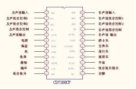 电路特点及应用原理图