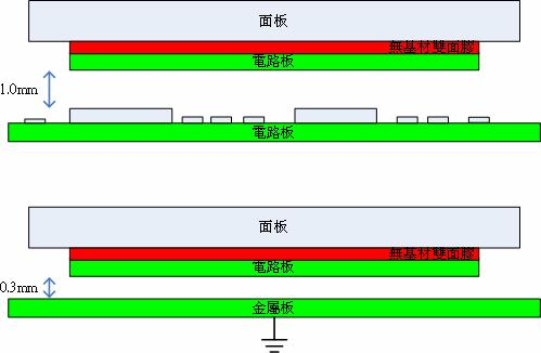 电容式触摸按键/转轮滑条触控电路设计流程及要点