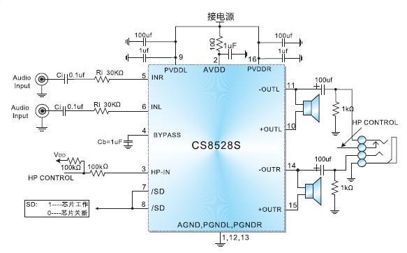 产品概述 CS8528S是一款高效率,超低EMI 9W双声道D类音频功率放大器。采用8.4V的电源供电,在THD+N等于10%情况下,能为4欧的负载提供9.0W的连续功率。此外,当接立体声耳机时,芯片可以单端工作模式驱动立体声耳机。 CS8528S双通道音频功率放大器是为需要高质量音频功率的系统设计的,它采用表面贴装技术,只需要少量的外围器件,便使系统具备高质量的音频输出功率。 CS8528S采用双通道设计使芯片具有了桥式联接扬声器放大和单终端立体耳机放大两种工作模式,简化了音频系统的外围电路设计。 CS