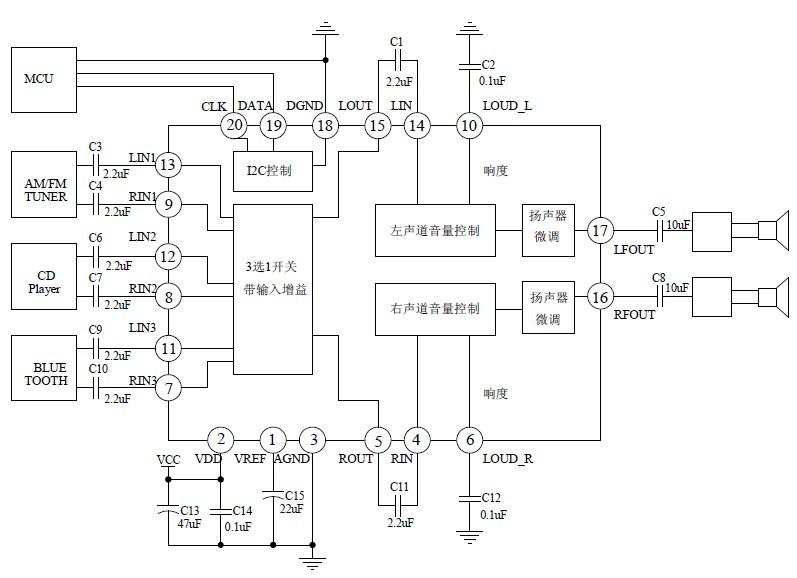宽电压范围立体声音量控制电路