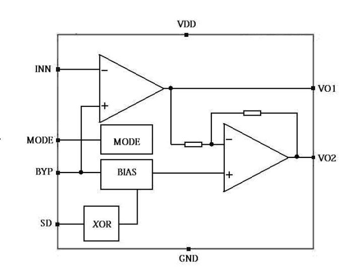 主要特点 输出功率高(THD+N<10%,1KHz 频率): ESOP 封装的为5.5W ( 2Ω 负载) 和 3.3W(4Ω负载) 掉电模式漏电流小:0.6uA(典型) 采用ESOP8 封装 外部增益可调 宽工作电压范围2.0V~5V 外围元件极少 单位增益稳定 典型应用 手提电脑 台式电脑 低压音响系统   电路结构方框图  典型应用图  我司专注于
