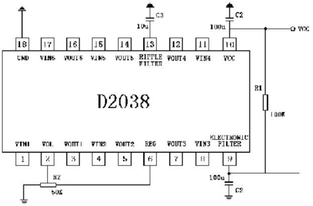 概述: D2038是一块高集成度、外围元件少的六通道电子音量控制电路,主要用于有六个功放通道前进行音量控制,且只需调节一个电位器即可同时改变六个功放通道的音量。 D2038采用DIP18的封装形式。 特点: 外围元件少 使用简单:只需改变一个电位器,可同时调节六路功放音量,且无电位器调节时讨厌的沙沙声和干扰。 输出信号稳定:内置稳压电源,电路工作很稳定 控制范围宽 高信噪比 输出信号失真小 最大输出可达4V 应用图: