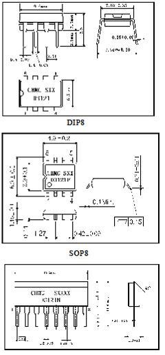概述: D3121,D3121F及 D3121N是一块对地能动冲放大器集成电路,该电路能有效消除由线路电阻所引起的问题及噪声。所需外围电容小,便于设计时小型化的同时可靠性不降低。广泛应用于车载音响系统内。 D3121系列采用DIP8、SOP8、SIP8的封装形式。管教完全兼容BA3121。 主要特点: 外接电容小工共 模抑制比高(57dB典型,f = 1kHz).