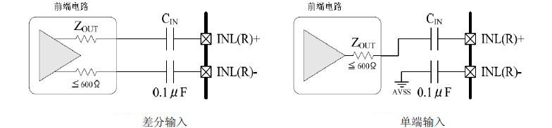 5w/5.4w单声道d类功放ic性能特点及应用电路图说明