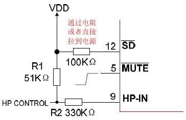 pam8403/cs8403 3w双声道d类功放ic应用参考