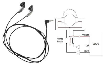 典型耳机天线的应用电路