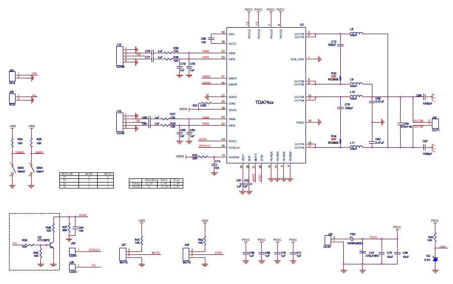 pbtl输出在音响系统配置中驱动图