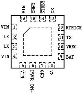 4v/4.2v锂电池充电器ic)