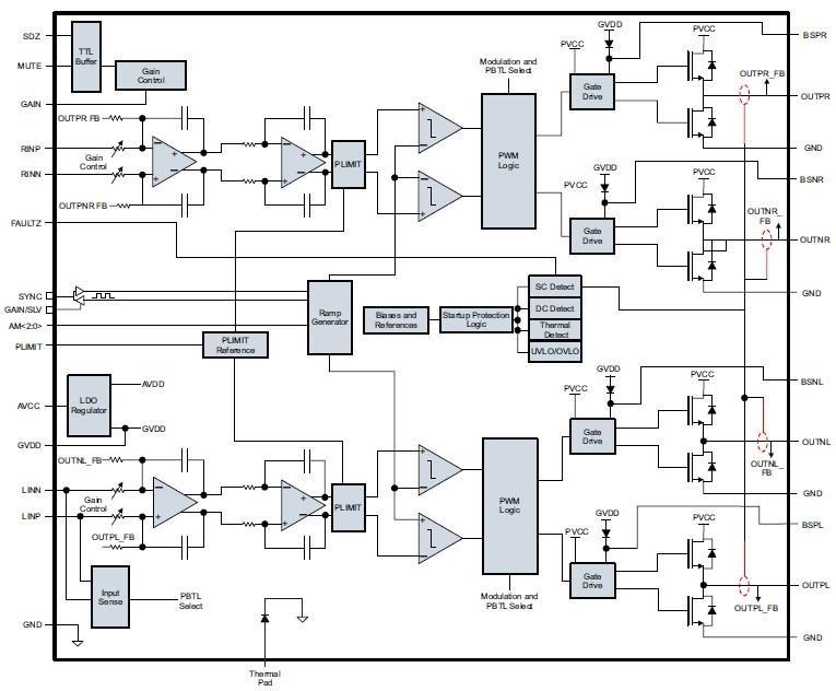 tpa3130d2应用电路图