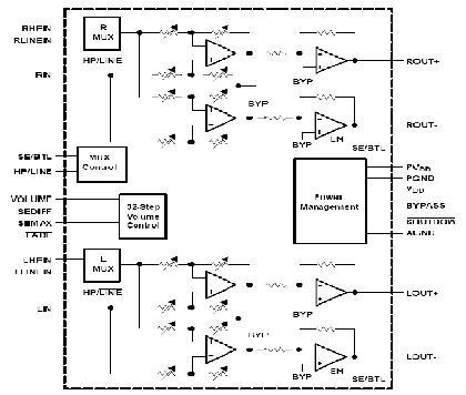 管教功能说明     图4  使用单端输入及输入mux之应用电路   我司现