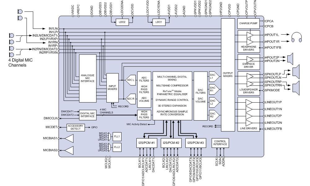 电路 电路图 电子 原理图 1000_600