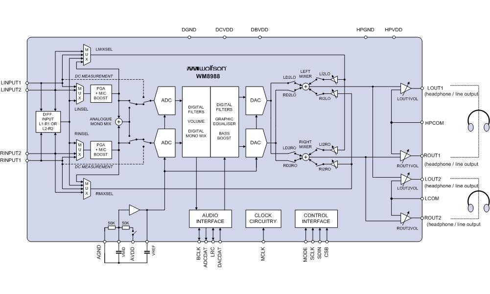 集成电路 wm8988(mid音频解码器)